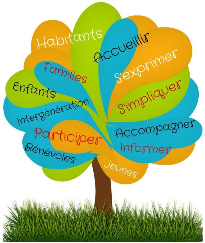 arbre commun